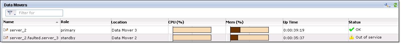 EMC VNX Storage Processor Reboot - 2