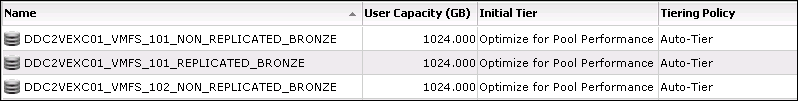 EMC UIM-P Service Adoption Utility - LUN Tiering Policy - 2