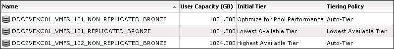 EMC UIM-P Service Adoption Utility - LUN Tiering Policy