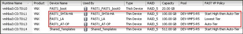 UIM-P Host datastores EMC VSI