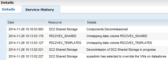 Decommission Shared Storage Service - Service History