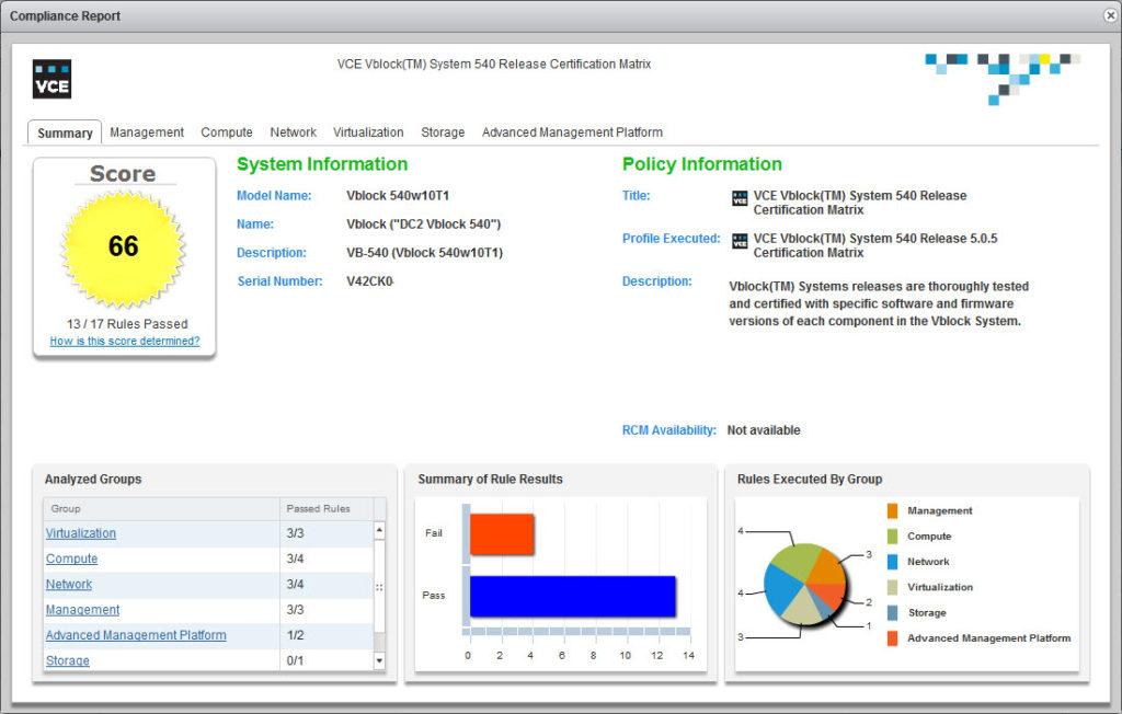 VCE_Vision_RCM_Compliance_score